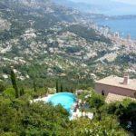 Инвестиционная привлекательность французского рынка недвижимости